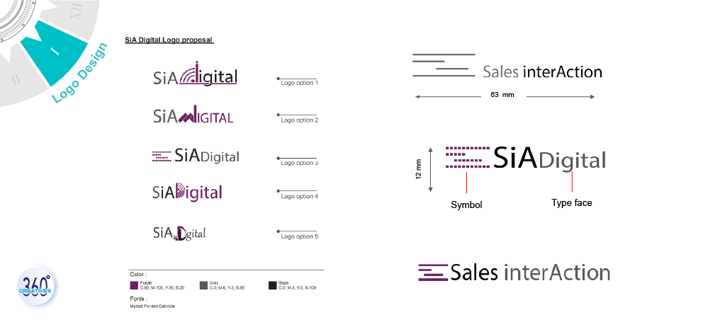First slide, SiA Digital, Defecting, General, Salesforce